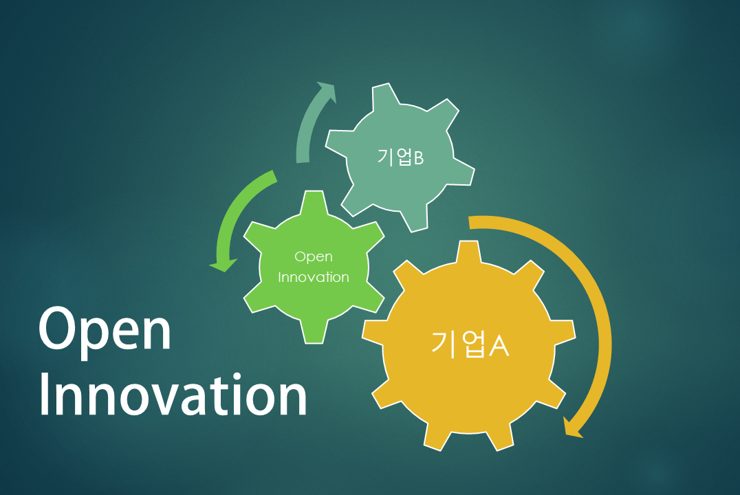 open innovation-2.png